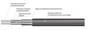 Секция нагревательная кабельная 30МНТ2-1050-040