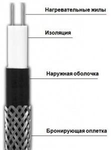Секция нагревательная кабельная 30ТСБЭ2-021-04