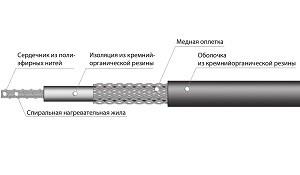 Секция нагревательная кабельная 25ТМОЭ2 (СНКЭО 10-180)-0130-020-7-3