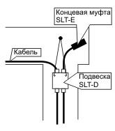 Монтаж кабеля на кровле